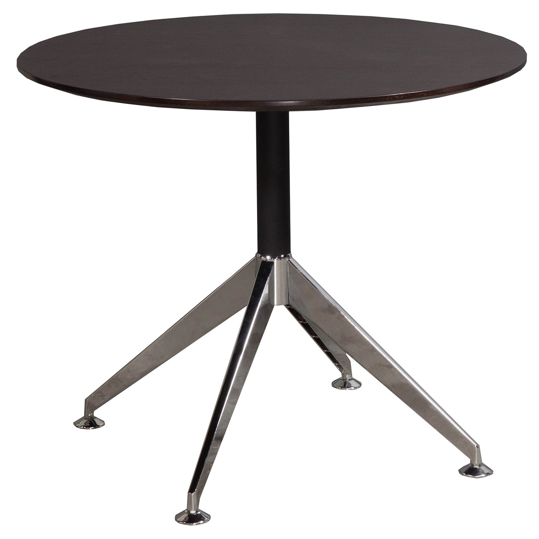 Modern Executive Round Table 36 ...