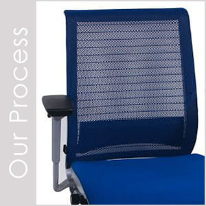 Pre-Owned Process for Used Office Furniture